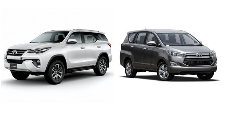 Tata Motors के बाद, अब Toyota ने भी इंडिया में मात दी Honda को