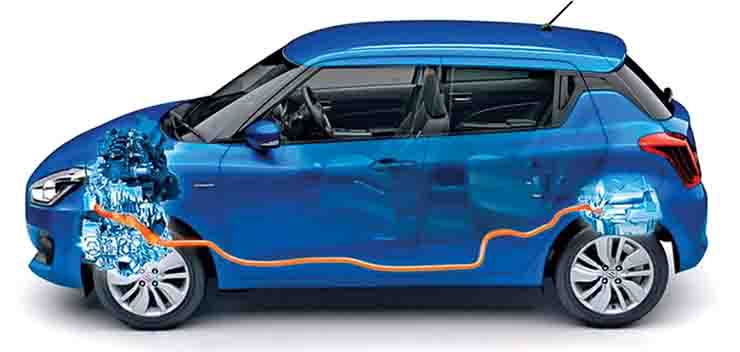 Maruti और Honda जल्द लॉन्च करेंगे इंडिया में अपनी पेट्रोल हाइब्रिड कार्स और SUVs