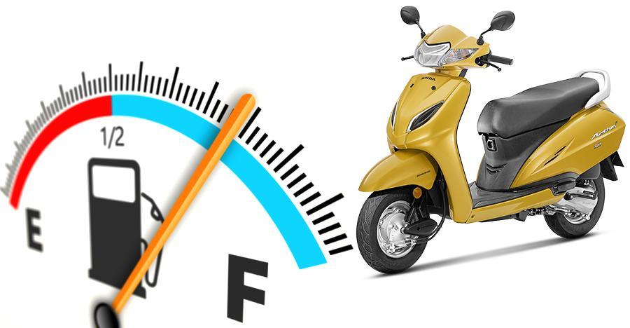 Honda Activa Mileage Featured