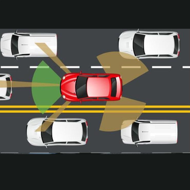 Proximity Sensors In Cars