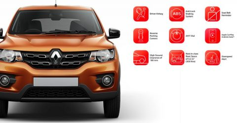 Renault Kwid Featured